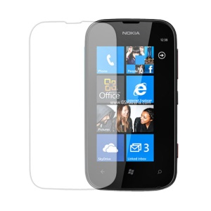 Clear Screen Protector Cover Guard Film for Nokia Lumia 510